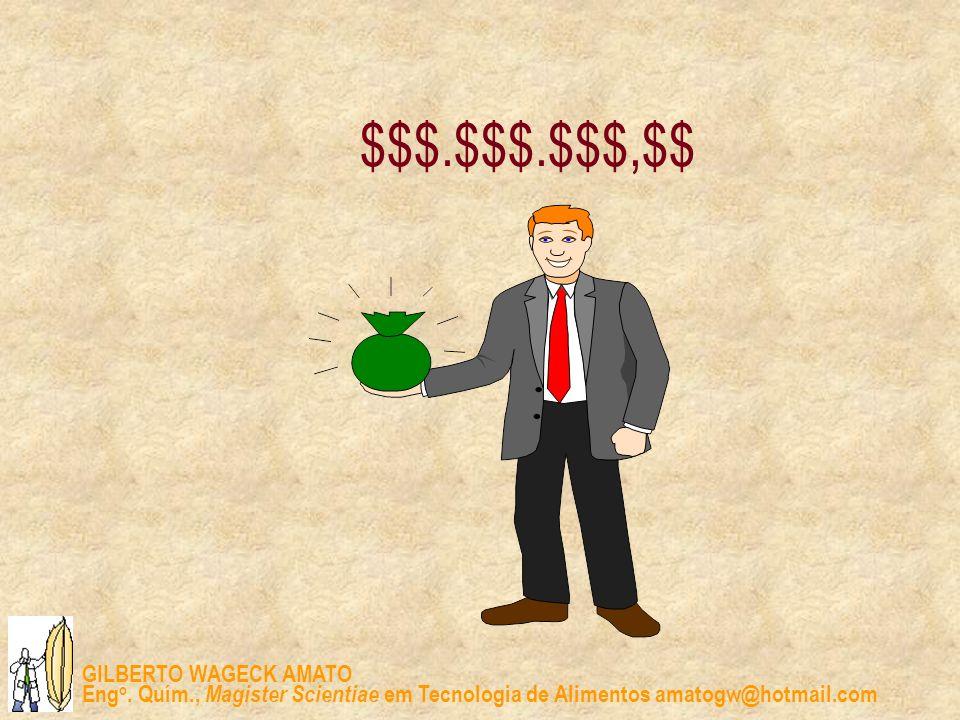 GILBERTO WAGECK AMATO Eng o. Quím., Magister Scientiae em Tecnologia de Alimentos amatogw@hotmail.com $$$.$$$.$$$,$$