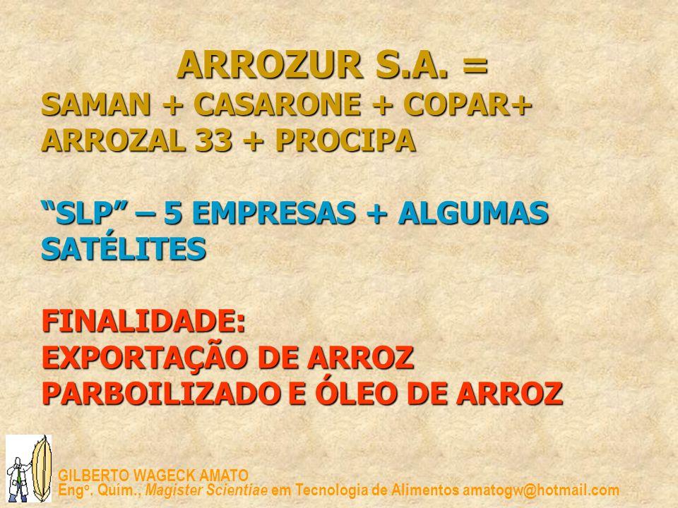 GILBERTO WAGECK AMATO Eng o. Quím., Magister Scientiae em Tecnologia de Alimentos amatogw@hotmail.com ARROZUR S.A. = SAMAN + CASARONE + COPAR+ ARROZAL