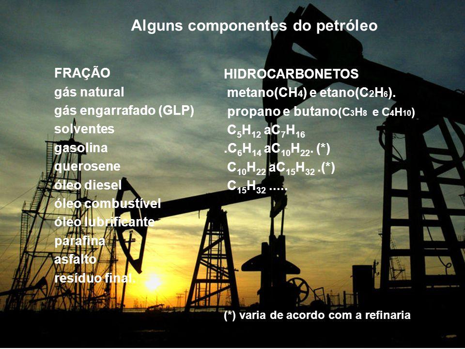 FRAÇÃO gás natural gás engarrafado (GLP) solventes gasolina querosene óleo diesel óleo combustível óleo lubrificante parafina asfalto resíduo final. H