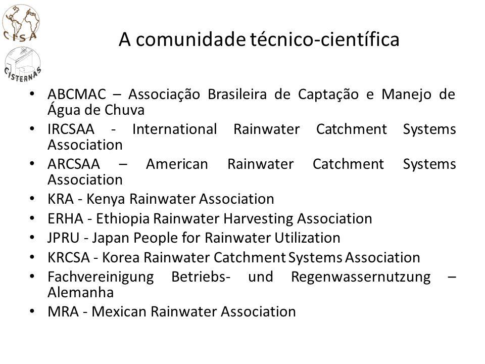 ABCMAC – Associação Brasileira de Captação e Manejo de Água de Chuva IRCSAA - International Rainwater Catchment Systems Association ARCSAA – American