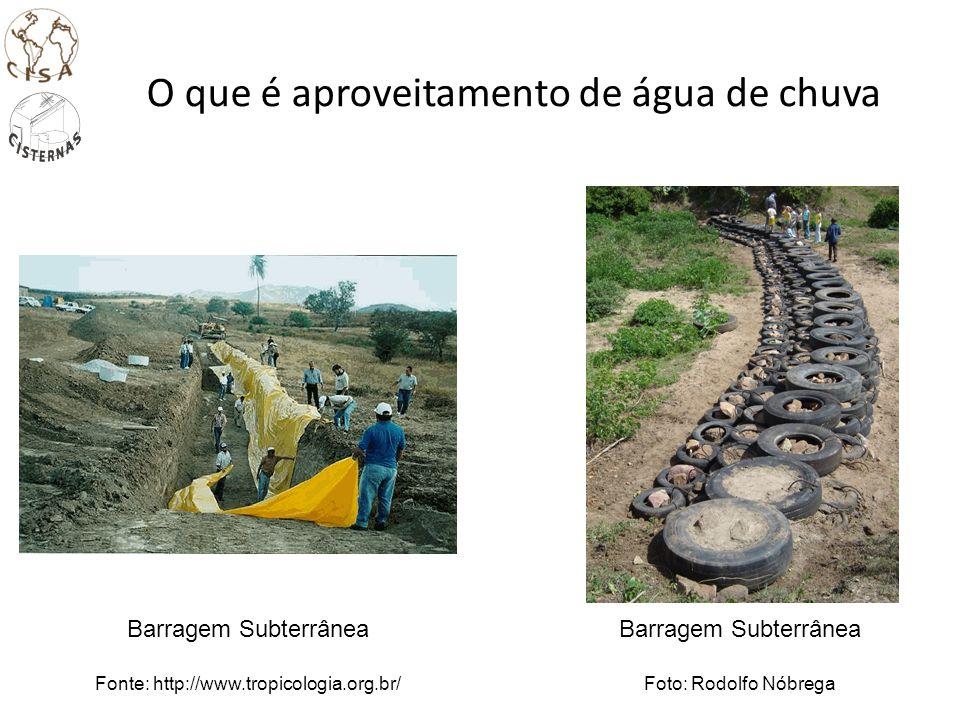 Barragem Subterrânea Fonte: http://www.tropicologia.org.br/ Barragem Subterrânea Foto: Rodolfo Nóbrega O que é aproveitamento de água de chuva