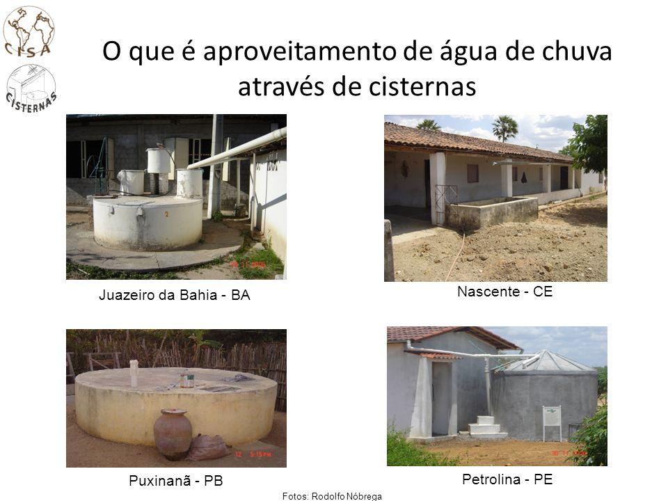 Juazeiro da Bahia - BA Nascente - CE Puxinanã - PB Petrolina - PE Fotos: Rodolfo Nóbrega O que é aproveitamento de água de chuva através de cisternas