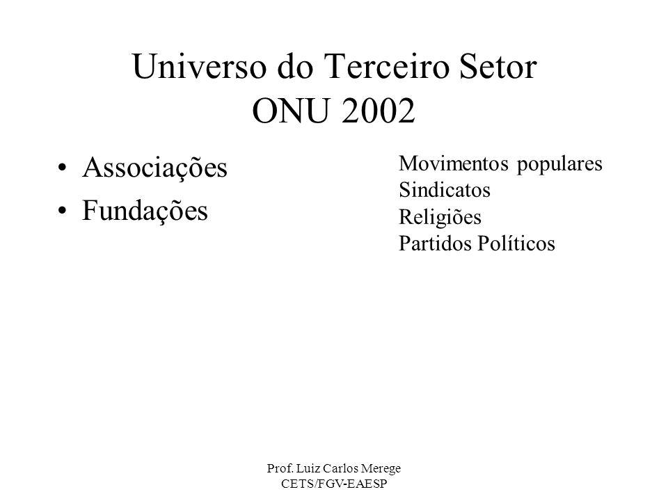 Prof. Luiz Carlos Merege CETS/FGV-EAESP Associações Fundações Universo do Terceiro Setor ONU 2002 Movimentos populares Sindicatos Religiões Partidos P
