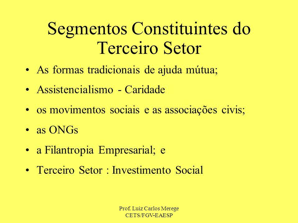 Prof. Luiz Carlos Merege CETS/FGV-EAESP Segmentos Constituintes do Terceiro Setor As formas tradicionais de ajuda mútua; Assistencialismo - Caridade o