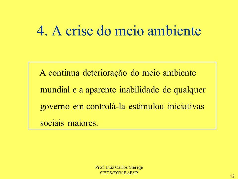 Prof. Luiz Carlos Merege CETS/FGV-EAESP 4. A crise do meio ambiente A contínua deterioração do meio ambiente mundial e a aparente inabilidade de qualq