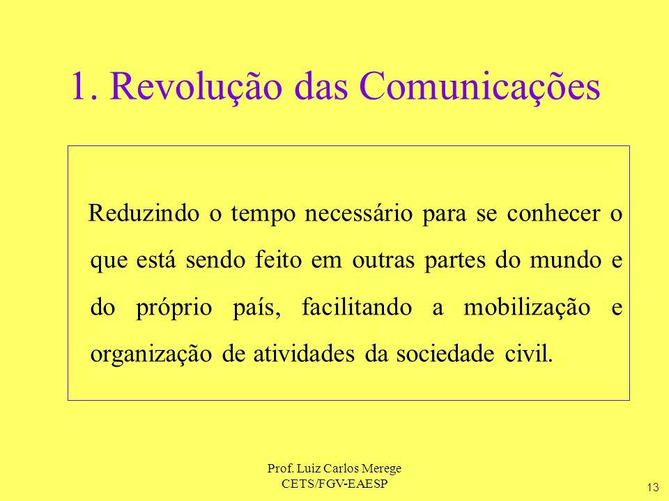 Prof. Luiz Carlos Merege CETS/FGV-EAESP 1. Revolução das Comunicações Reduzindo o tempo necessário para se conhecer o que está sendo feito em outras p