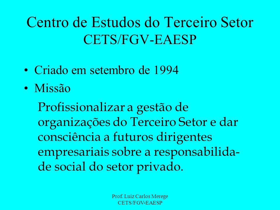 Prof. Luiz Carlos Merege CETS/FGV-EAESP Centro de Estudos do Terceiro Setor CETS/FGV-EAESP Criado em setembro de 1994 Missão Profissionalizar a gestão
