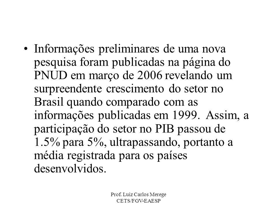 Prof. Luiz Carlos Merege CETS/FGV-EAESP Informações preliminares de uma nova pesquisa foram publicadas na página do PNUD em março de 2006 revelando um