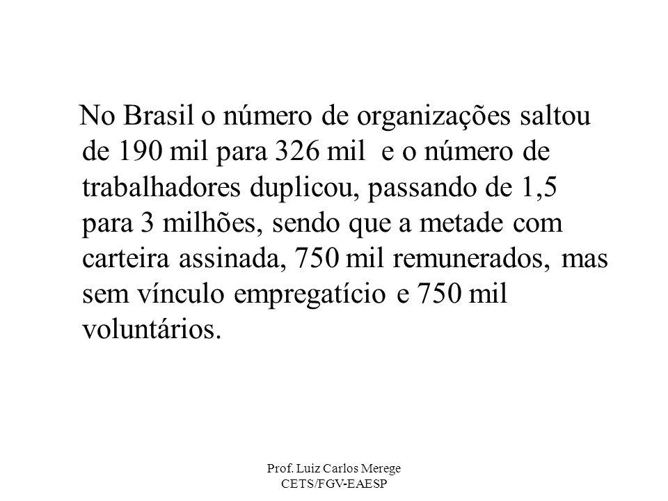 Prof. Luiz Carlos Merege CETS/FGV-EAESP No Brasil o número de organizações saltou de 190 mil para 326 mil e o número de trabalhadores duplicou, passan