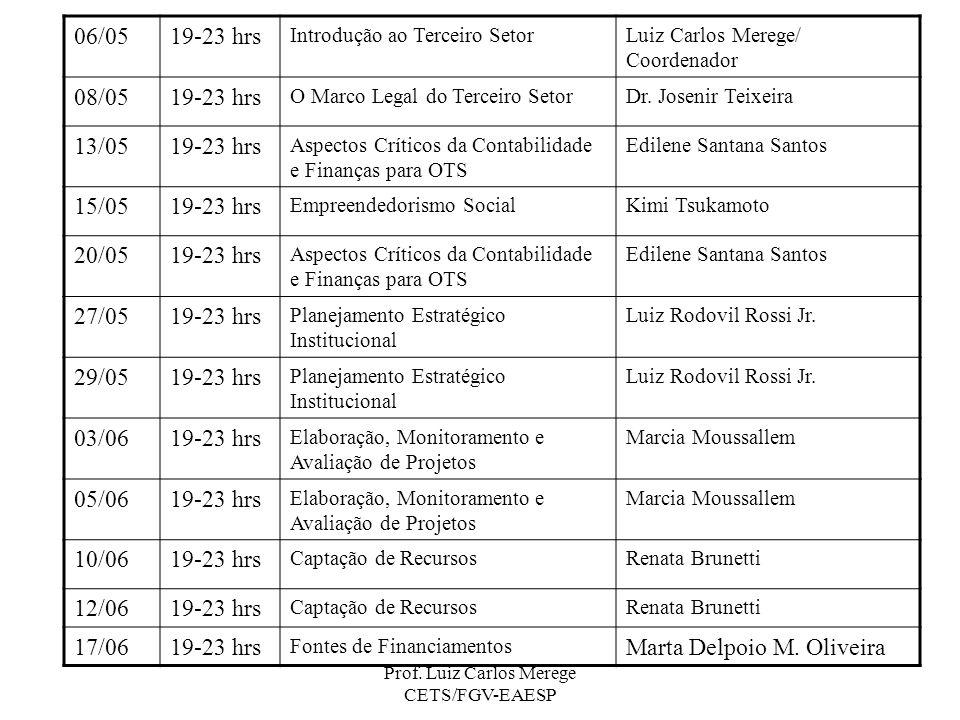 Prof. Luiz Carlos Merege CETS/FGV-EAESP 06/0519-23 hrs Introdução ao Terceiro SetorLuiz Carlos Merege/ Coordenador 08/0519-23 hrs O Marco Legal do Ter