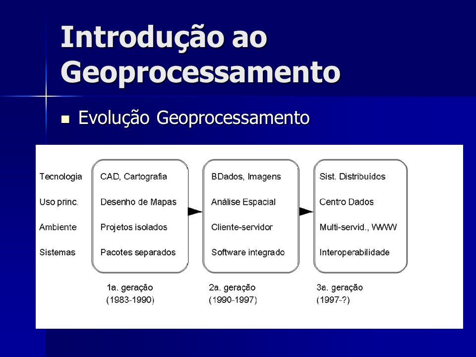 Introdução ao Geoprocessamento Evolução Geoprocessamento Evolução Geoprocessamento