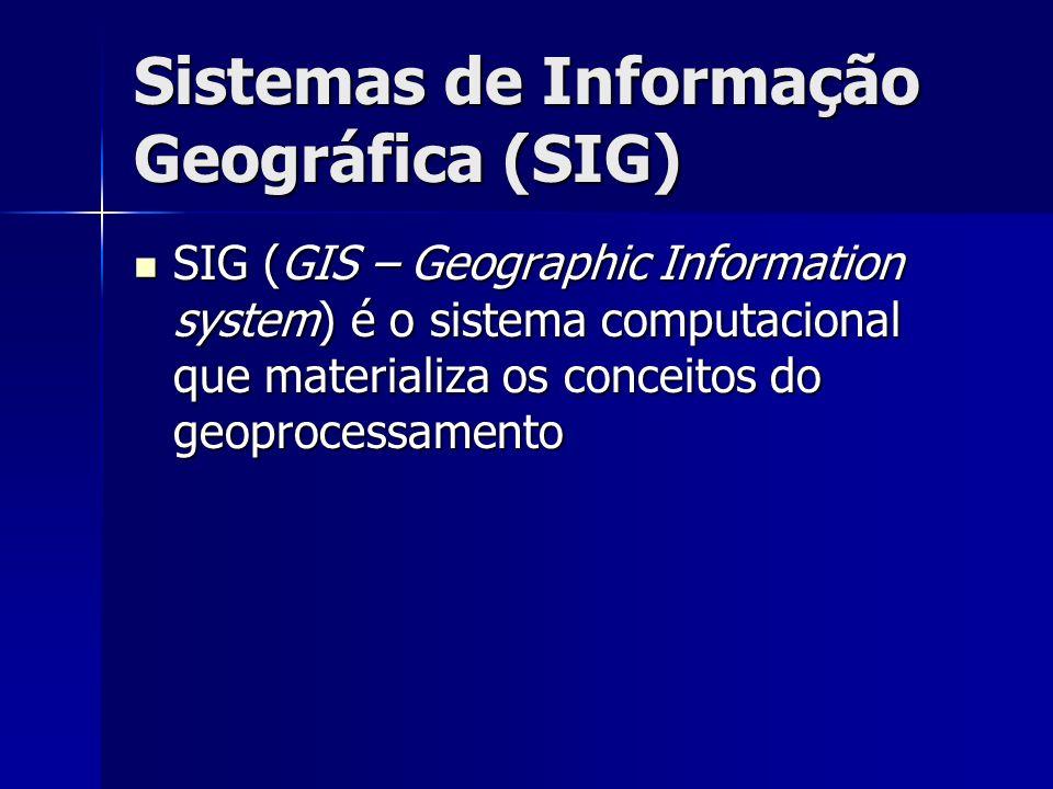 Sistemas de Informação Geográfica (SIG) SIG (GIS – Geographic Information system) é o sistema computacional que materializa os conceitos do geoprocess