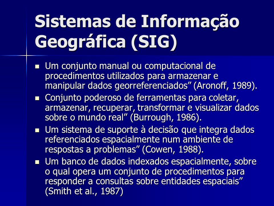 Sistemas de Informação Geográfica (SIG) Um conjunto manual ou computacional de procedimentos utilizados para armazenar e manipular dados georreferenci