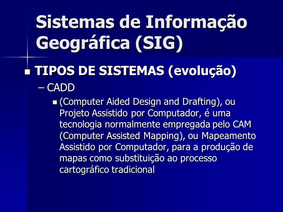 Sistemas de Informação Geográfica (SIG) TIPOS DE SISTEMAS (evolução) TIPOS DE SISTEMAS (evolução) –CADD (Computer Aided Design and Drafting), ou Proje