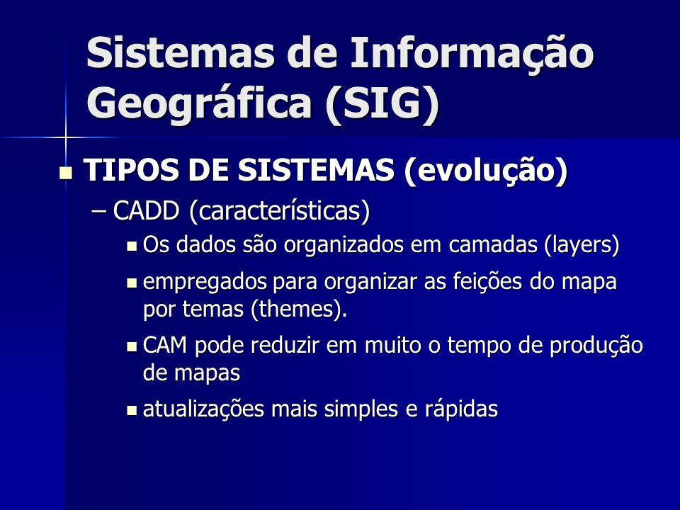 Sistemas de Informação Geográfica (SIG) TIPOS DE SISTEMAS (evolução) TIPOS DE SISTEMAS (evolução) –CADD (características) Os dados são organizados em