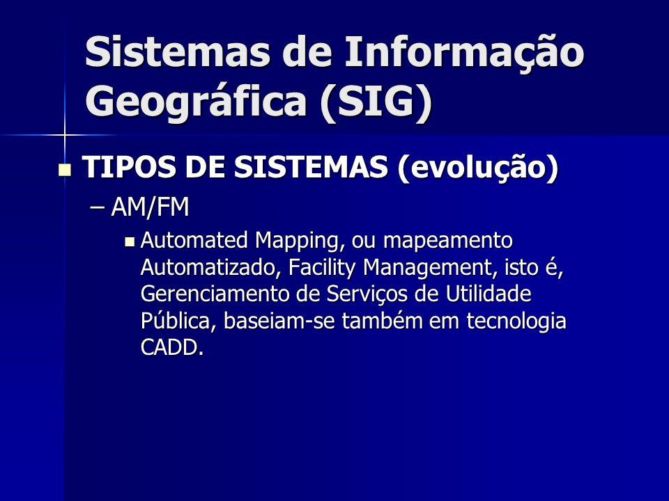 Sistemas de Informação Geográfica (SIG) TIPOS DE SISTEMAS (evolução) TIPOS DE SISTEMAS (evolução) –AM/FM Automated Mapping, ou mapeamento Automatizado