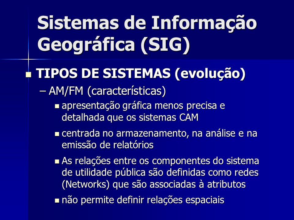 Sistemas de Informação Geográfica (SIG) TIPOS DE SISTEMAS (evolução) TIPOS DE SISTEMAS (evolução) –AM/FM (características) apresentação gráfica menos