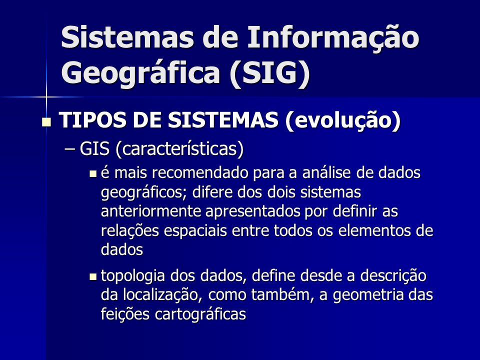 Sistemas de Informação Geográfica (SIG) TIPOS DE SISTEMAS (evolução) TIPOS DE SISTEMAS (evolução) –GIS (características) é mais recomendado para a aná