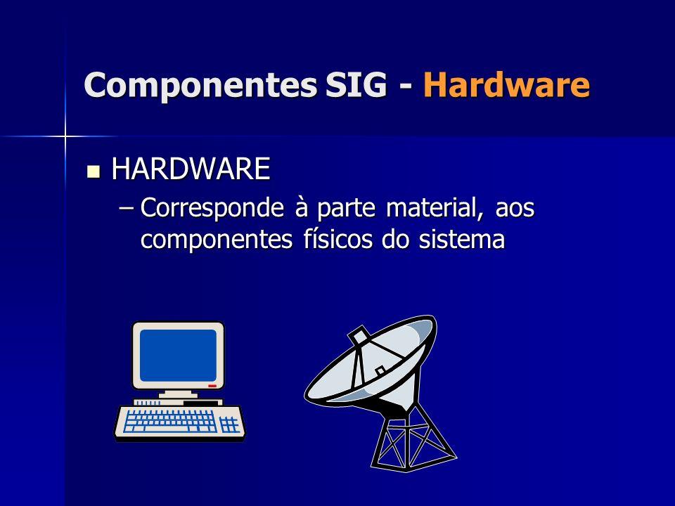 HARDWARE HARDWARE –Corresponde à parte material, aos componentes físicos do sistema Componentes SIG - Hardware