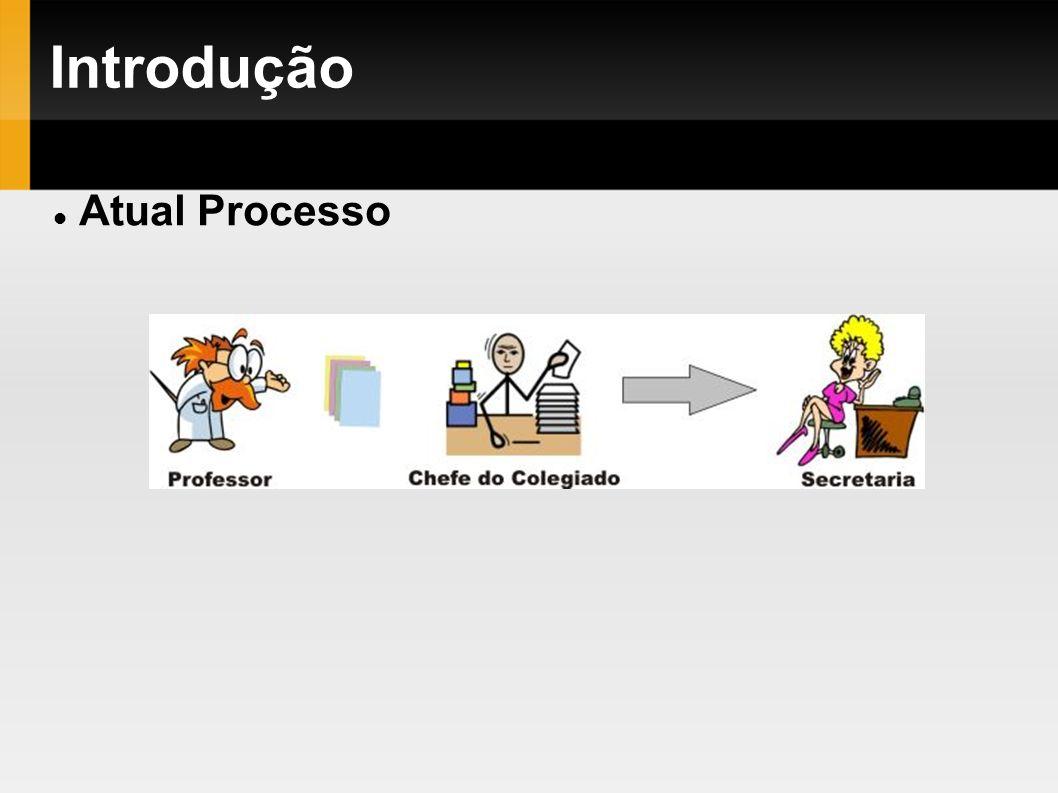 Introdução Atual Processo