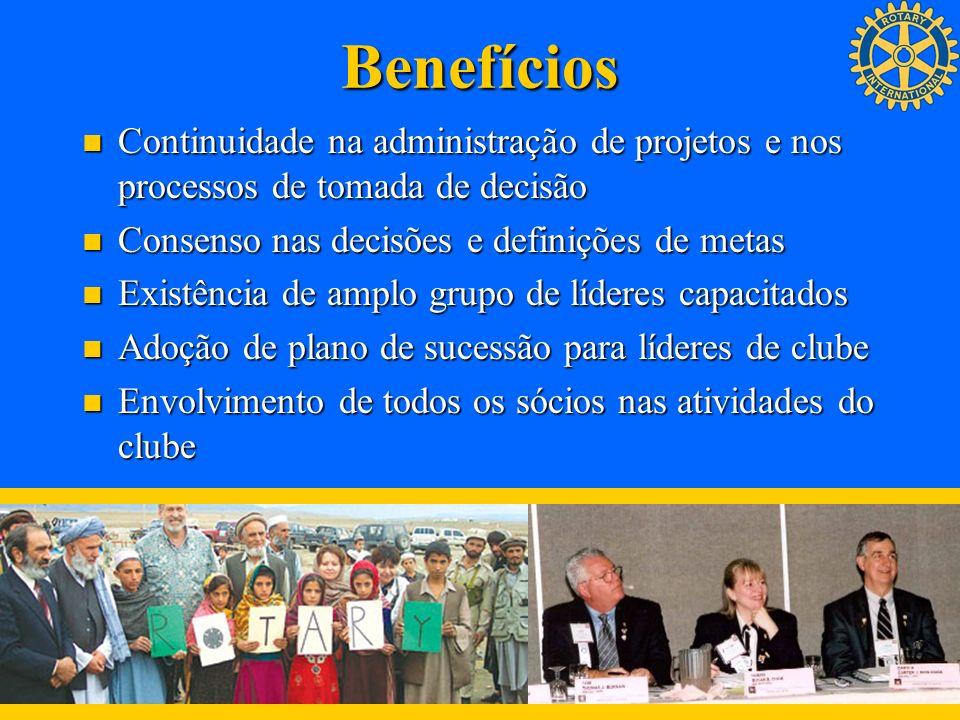 Benefícios Continuidade na administração de projetos e nos processos de tomada de decisão Continuidade na administração de projetos e nos processos de