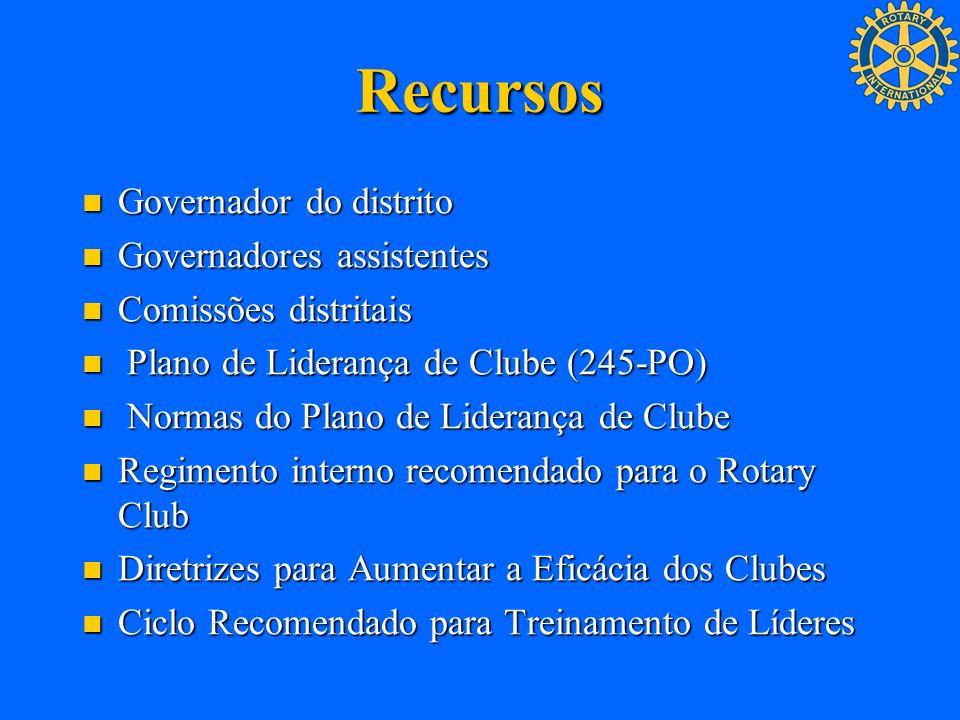 Recursos Governador do distrito Governador do distrito Governadores assistentes Governadores assistentes Comissões distritais Comissões distritais Pla