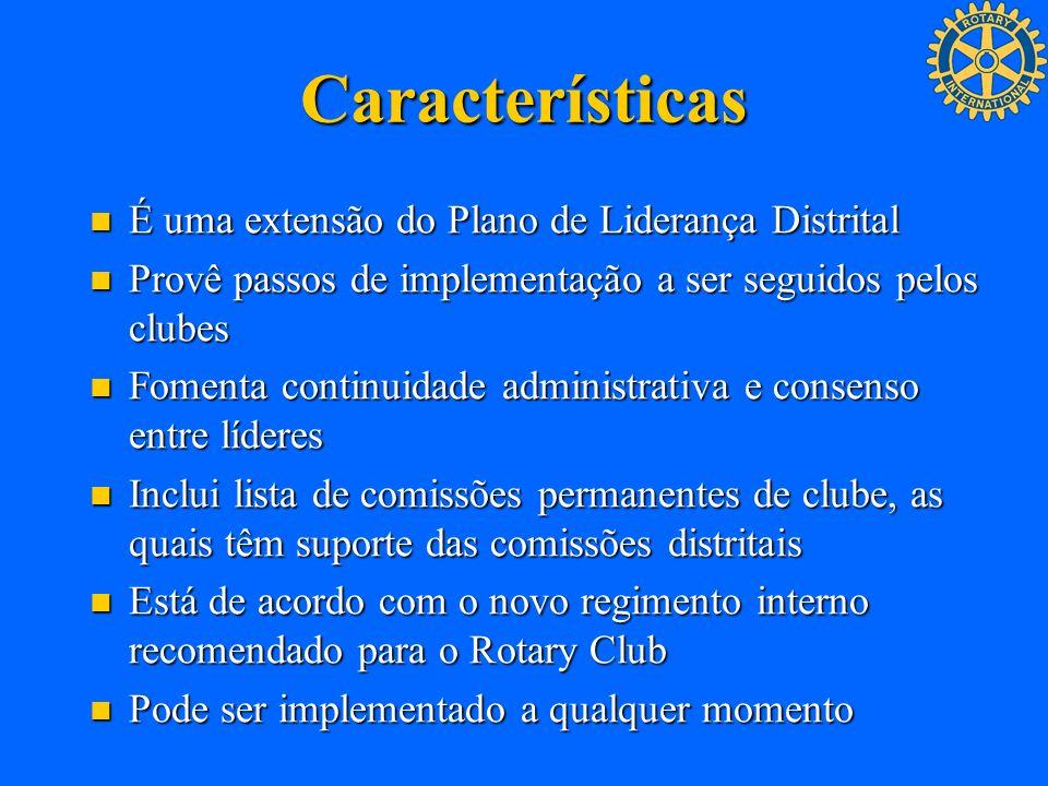 Passos de Implementação 1.Desenvolver um plano de longo prazo que incorpore os elementos de clubes eficazes.