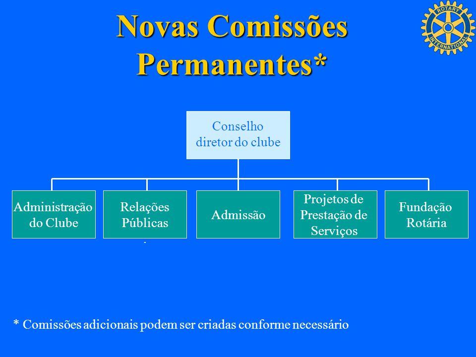 Novas Comissões Permanentes* Administração do Clube Relações Públicas. Admissão Projetos de Prestação de Serviços Fundação Rotária * Comissões adicion