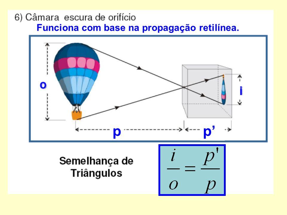 pp Funciona com base na propagação retilínea.