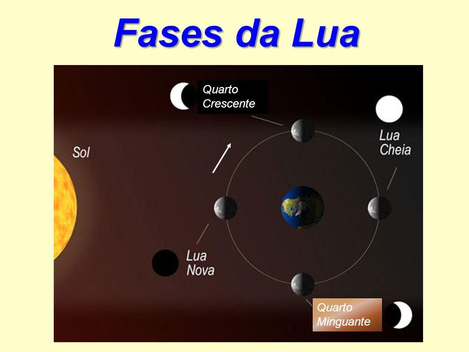 Fases da Lua Quarto Crescente Quarto Minguante