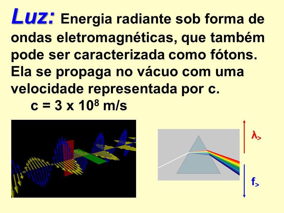 Luz: Luz: Energia radiante sob forma de ondas eletromagnéticas, que também pode ser caracterizada como fótons. Ela se propaga no vácuo com uma velocid