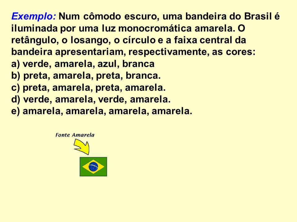 Exemplo: Num cômodo escuro, uma bandeira do Brasil é iluminada por uma luz monocromática amarela. O retângulo, o losango, o círculo e a faixa central