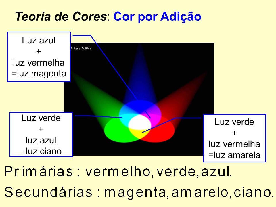 Cores primárias e Secundárias: Luzes Teoria de Cores: Cor por Adição Luz verde + luz vermelha =luz amarela Luz azul + luz vermelha =luz magenta Luz ve