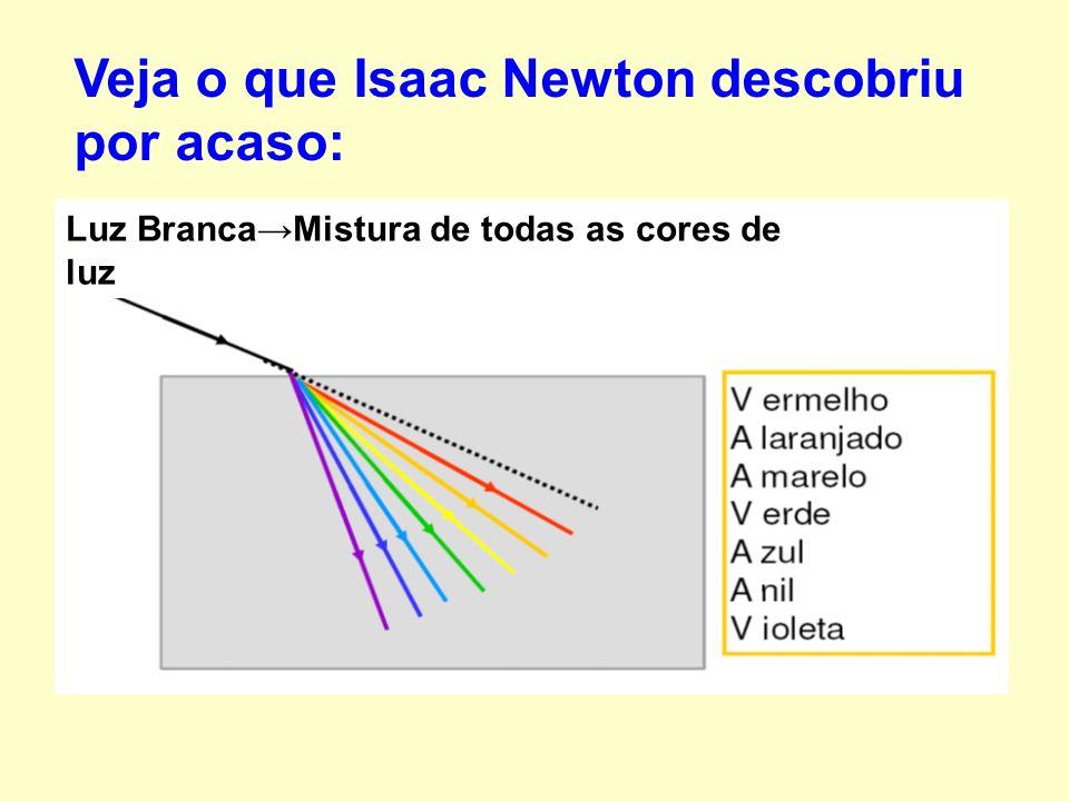 Veja o que Isaac Newton descobriu por acaso: Luz BrancaMistura de todas as cores de luz