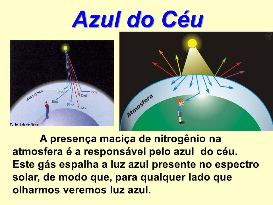 Azul do Céu A presença maciça de nitrogênio na atmosfera é a responsável pelo azul do céu. Este gás espalha a luz azul presente no espectro solar, de