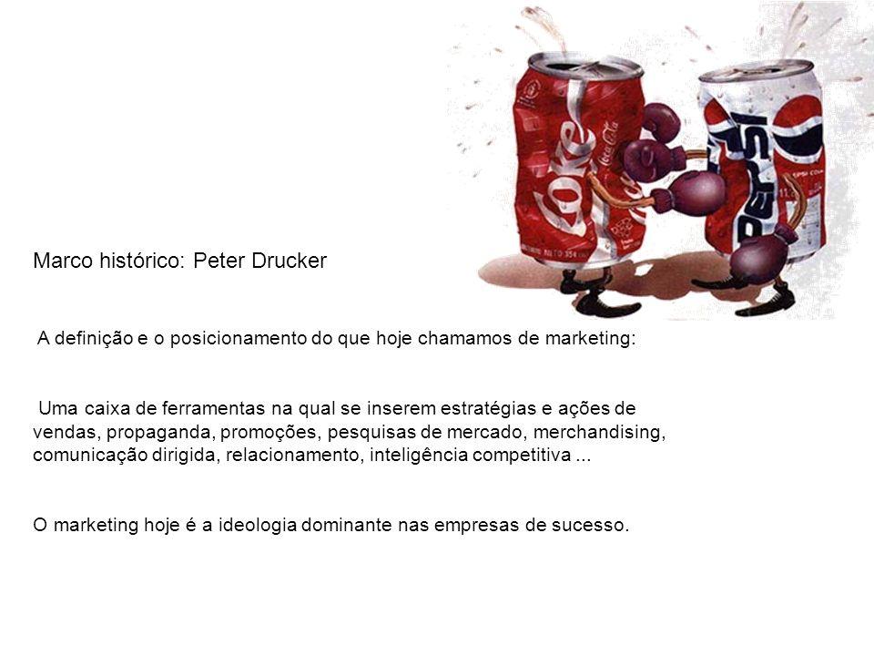 Relembrando: Claro que o marketing não surgiu com a escrita de Peter Drucker.