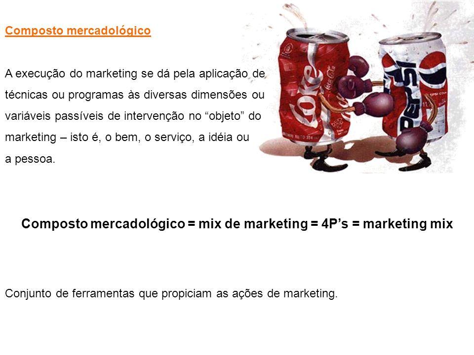 Composto mercadológico A execução do marketing se dá pela aplicação de técnicas ou programas às diversas dimensões ou variáveis passíveis de intervenç