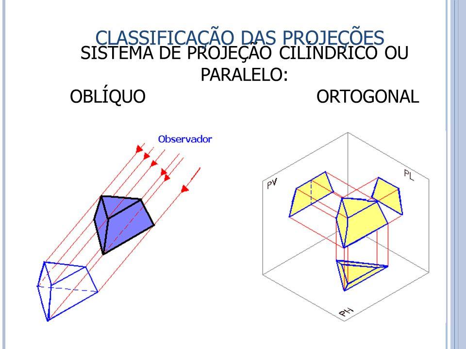 SISTEMA DE PROJEÇÃO CILÍNDRICO OU PARALELO: OBLÍQUO ORTOGONAL 10 CLASSIFICAÇÃO DAS PROJEÇÕES