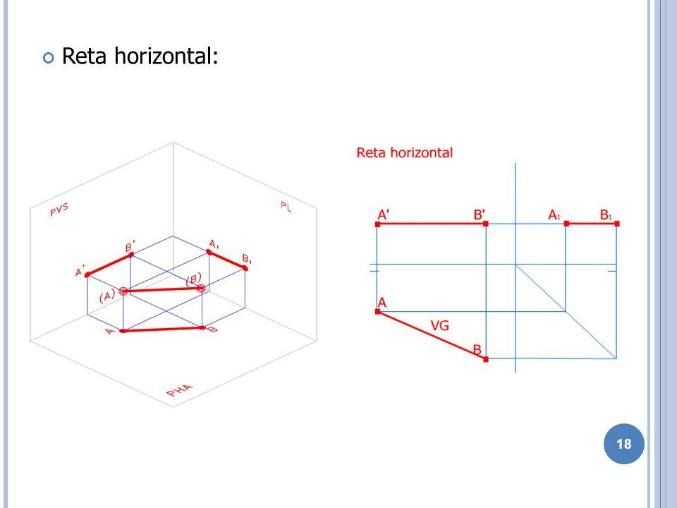 Reta horizontal: 18