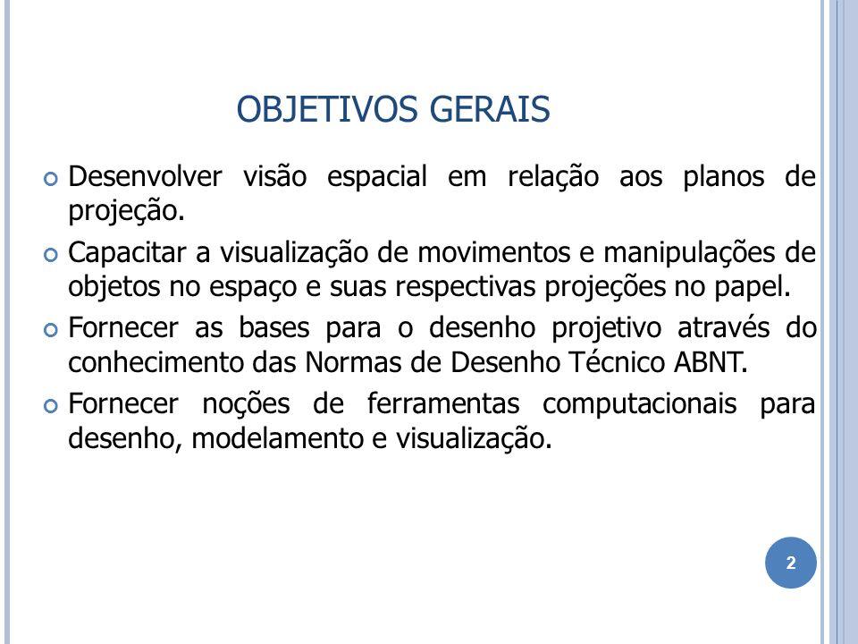 OBJETIVOS GERAIS Desenvolver visão espacial em relação aos planos de projeção. Capacitar a visualização de movimentos e manipulações de objetos no esp
