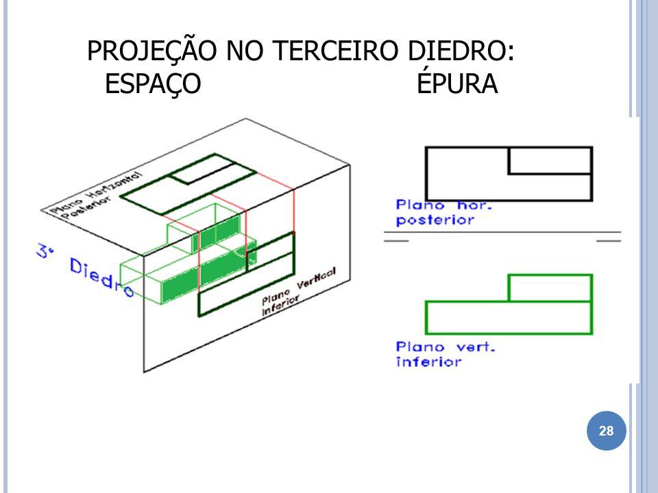 PROJEÇÃO NO TERCEIRO DIEDRO: ESPAÇO ÉPURA 28