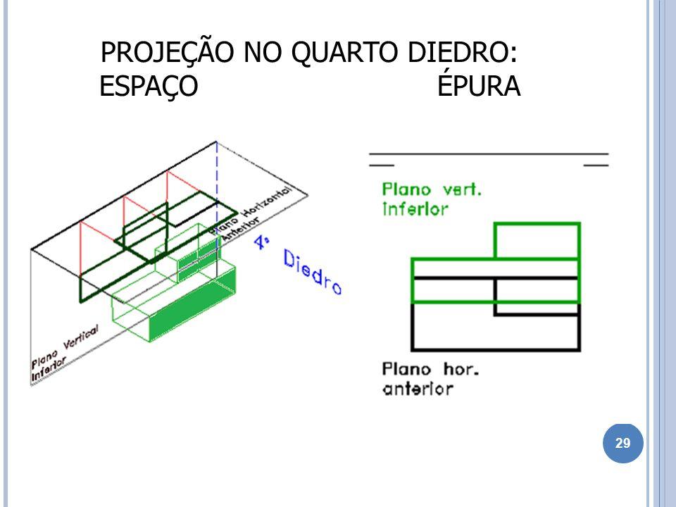 PROJEÇÃO NO QUARTO DIEDRO: ESPAÇO ÉPURA 29