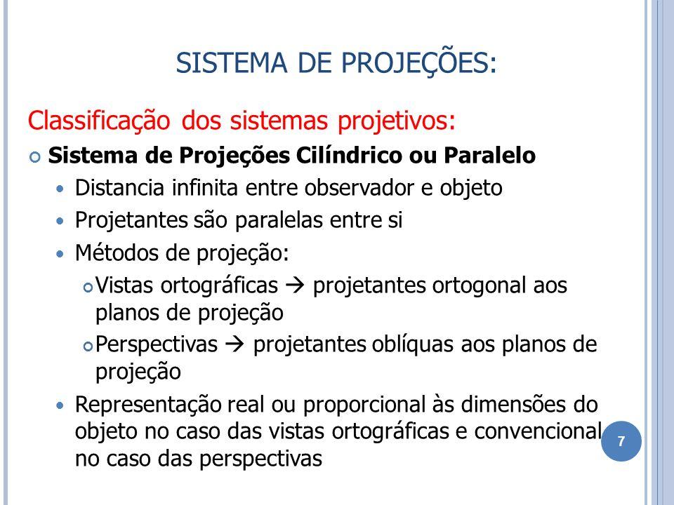 Classificação dos sistemas projetivos: Sistema de Projeções Cilíndrico ou Paralelo Distancia infinita entre observador e objeto Projetantes são parale