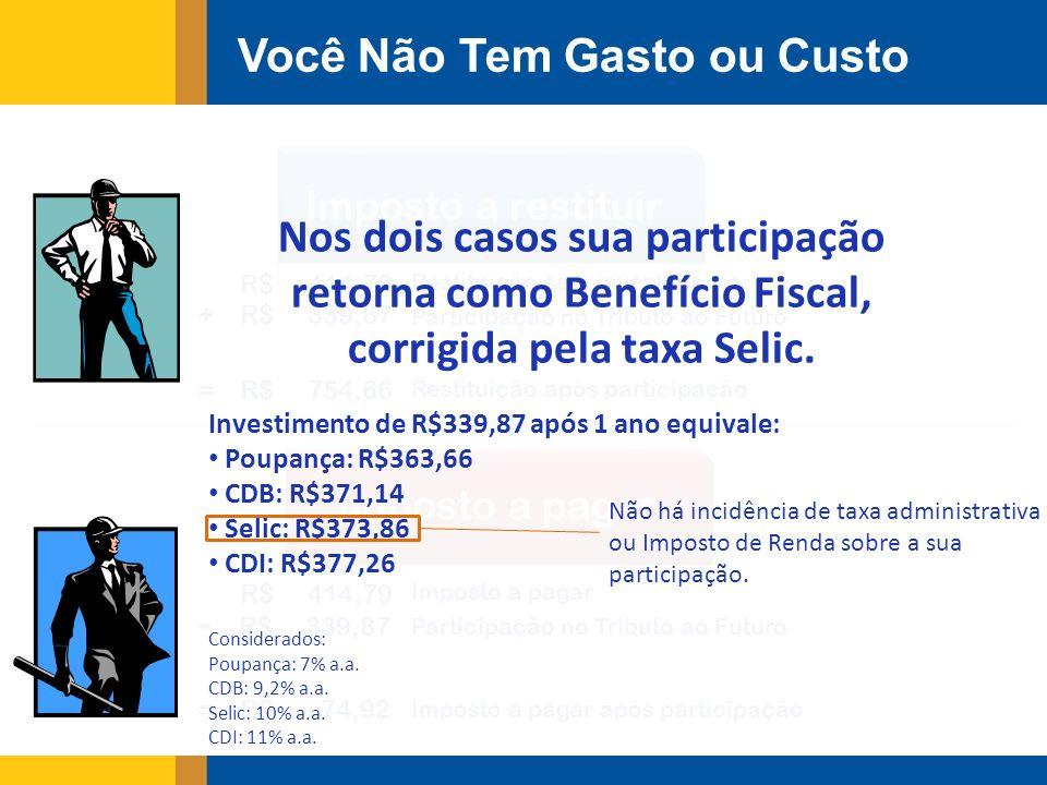 Imposto a restituir Imposto a pagar R$ 414,79 + R$ 339,87 Restituição sem investimento Participação no Tributo ao Futuro = R$ 754,66 Restituição após