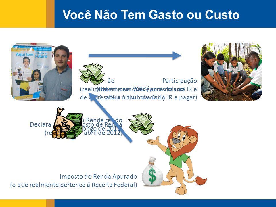 Participação (realizada em qualquer época do ano de 2011, até o último dia útil.) Imposto de Renda retido (ao longo de 2011) Declaração de Imposto de