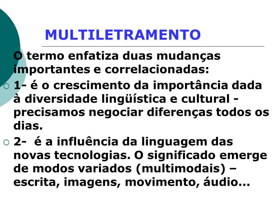 MULTILETRAMENTO O termo enfatiza duas mudanças importantes e correlacionadas: 1- é o crescimento da importância dada à diversidade lingüística e cultu