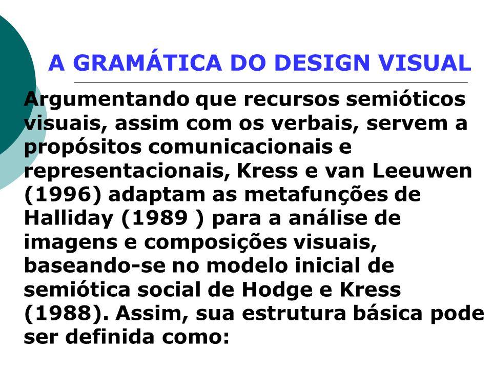 A GRAMÁTICA DO DESIGN VISUAL Argumentando que recursos semióticos visuais, assim com os verbais, servem a propósitos comunicacionais e representaciona