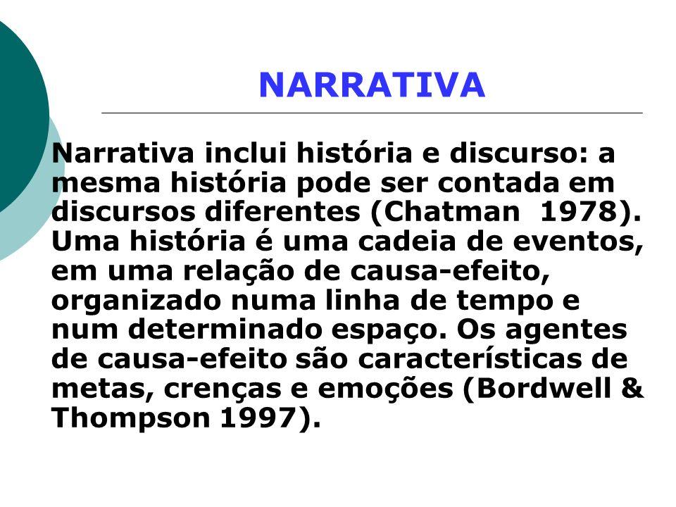 NARRATIVA Narrativa inclui história e discurso: a mesma história pode ser contada em discursos diferentes (Chatman 1978). Uma história é uma cadeia de