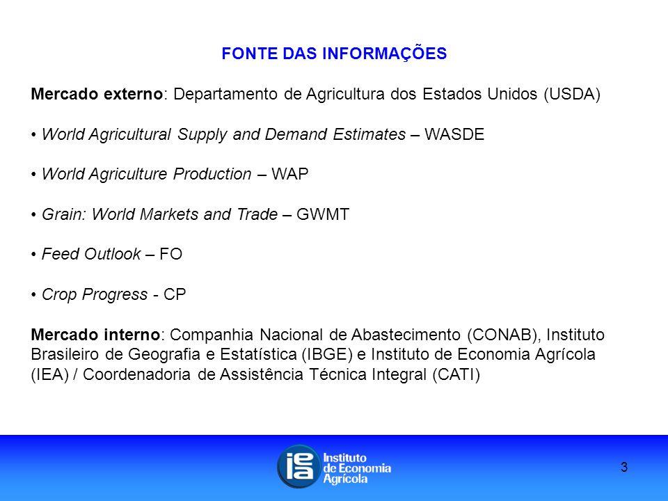 FONTE DAS INFORMAÇÕES Mercado externo: Departamento de Agricultura dos Estados Unidos (USDA) World Agricultural Supply and Demand Estimates – WASDE Wo