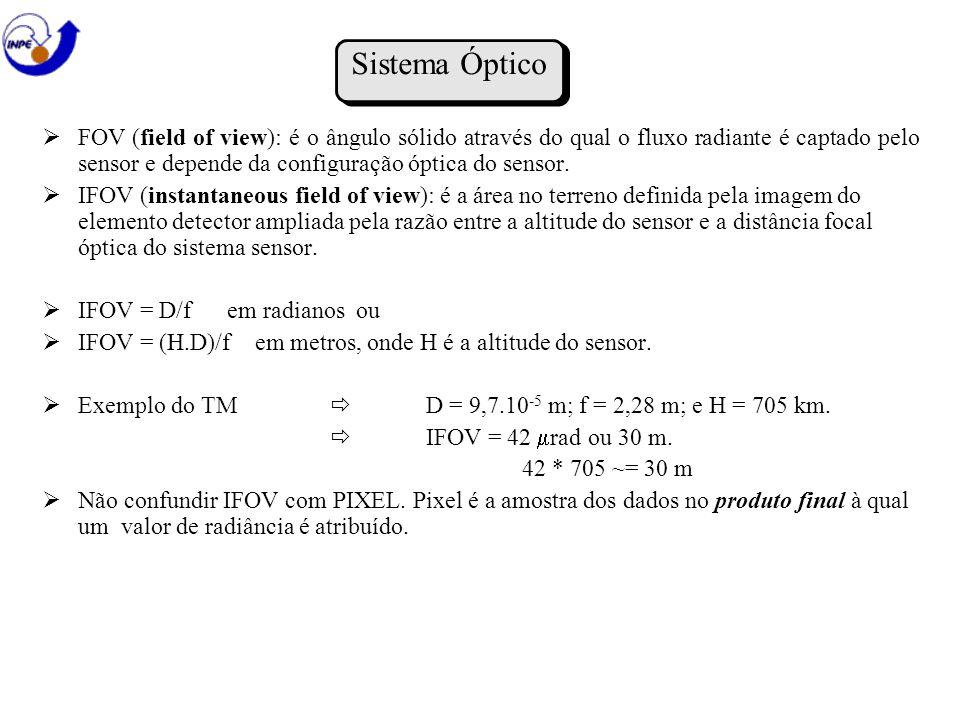FOV (field of view): é o ângulo sólido através do qual o fluxo radiante é captado pelo sensor e depende da configuração óptica do sensor. IFOV (instan